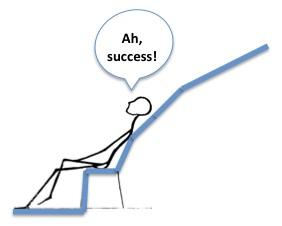 Stick figure relaxing on an upward curving graph